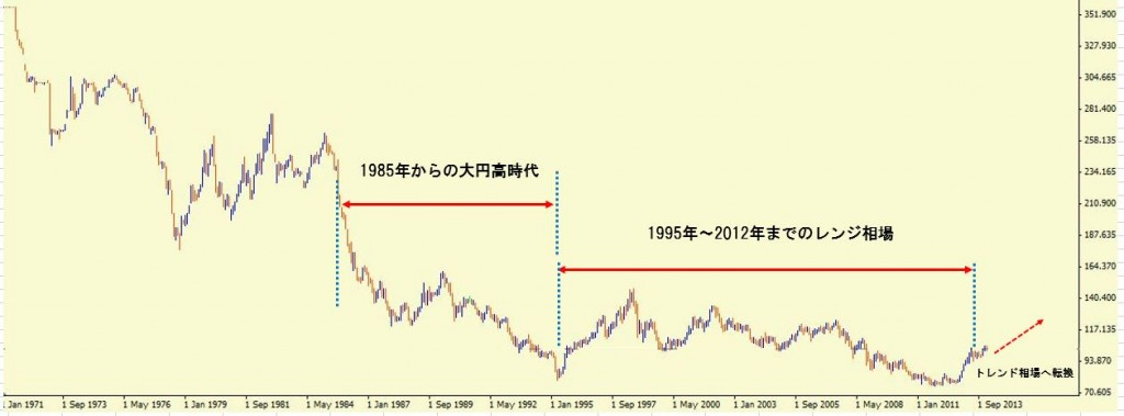 mizukami-chart