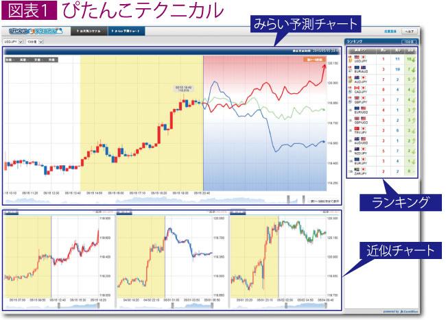 money-post2015-06-54-1