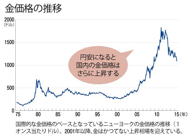 money-post2015-09-8-1