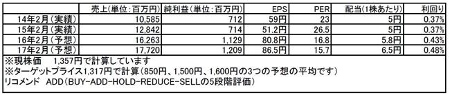 tomatsu1019