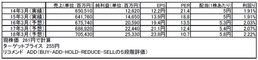 tomatsu1130