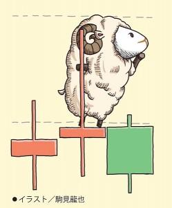 FXトレーダー・羊飼い氏