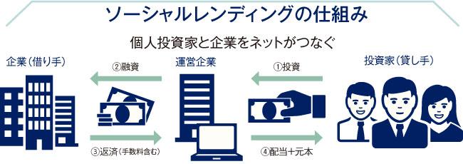 money-post2016-03-46-2