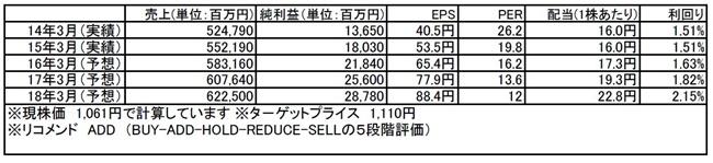 tomatsu20160208