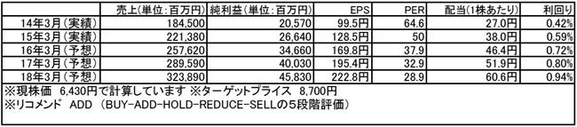 tomatsu20160215