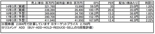 tomatsu20160222