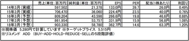 tomatsu20160307
