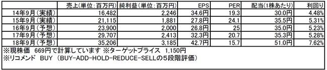 tomatsu20160314