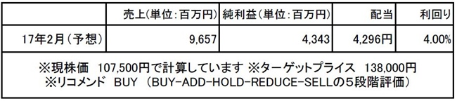 tomatsu20160328