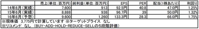 tomatsu201600404