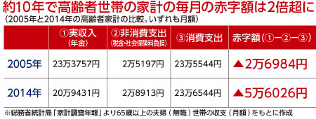 money-post2016-06-89-2