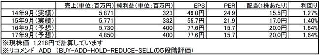 tomatsu201600502