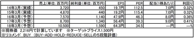 tomatsu201600509
