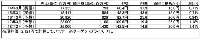 tomatsu201600516