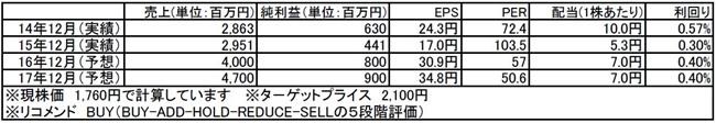 tomatsu201600523