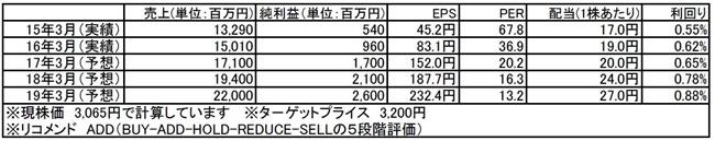 tomatsu201600606