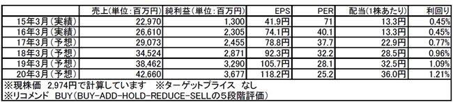 tomatsu20160620