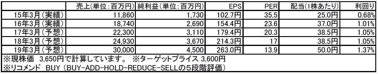 tomatsu20160627