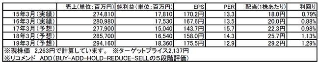 tomatsu20160704