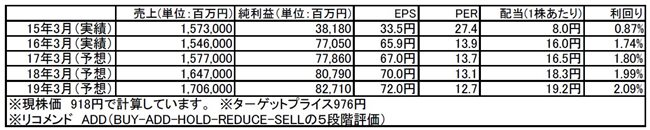 tomatsu160801