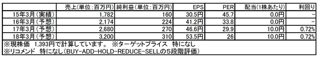 tomatsu160808