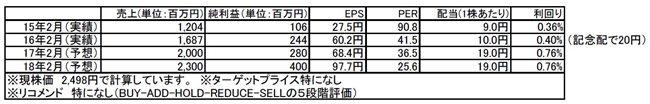 tomatsu160815