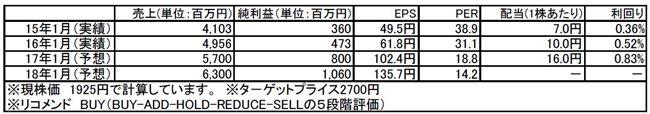 tomatsu160822