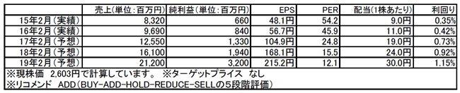 tomatsu160829