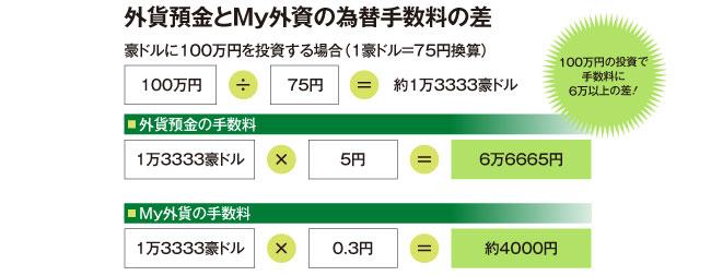 money-post2016-06-50-1