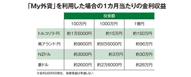 money-post2016-06-50-2