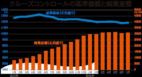 money-post2016-06-56-1