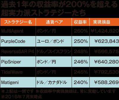 money-post2016-09-52-2