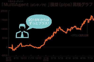 money-post2016-09-52-3
