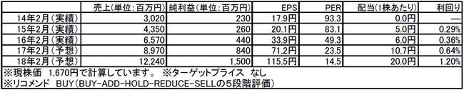 tomatsu160905