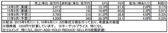 tomatsu160926