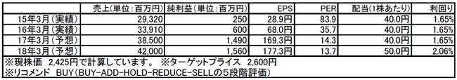 tomatsu161003