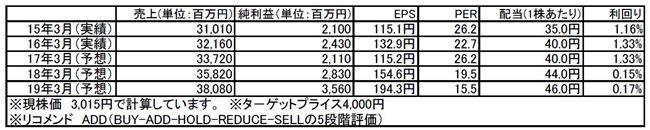 tomatsu161017