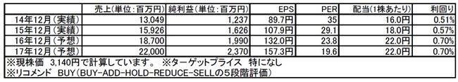 tomatsu161031