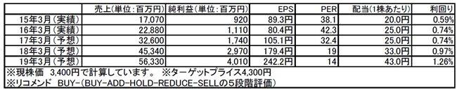 tomatsu20161024
