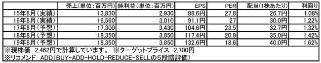 tomatsu161107