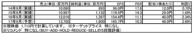 tomatsu161114