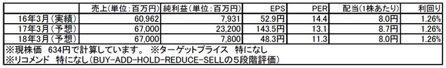 tomatsu161219