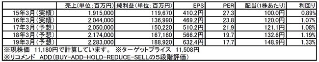 tomatsu170130