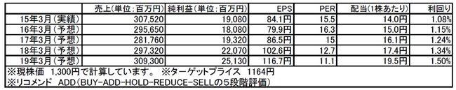 tomatsu170206
