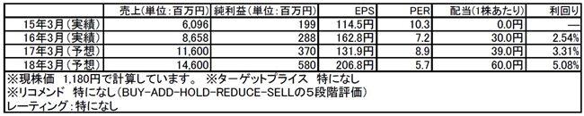 tomatsu170306