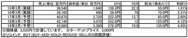 tomatsu170313