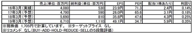 tomatsu170327