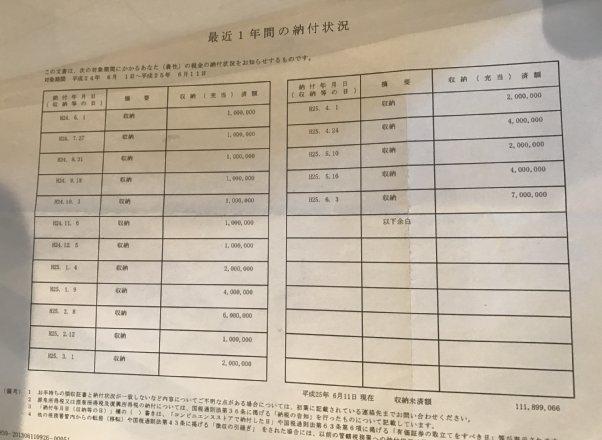 税務署から届く納付額のお知らせ。結婚後は月200万円以上返済を続ける