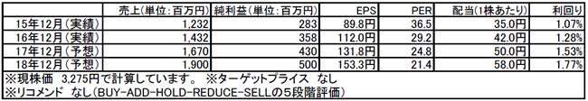 tomatsu170403