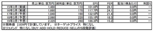 tomatsu170410